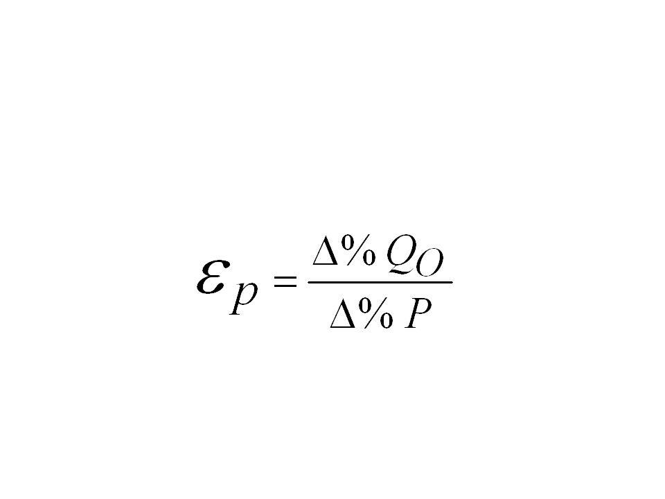 Elasticidad precio de la oferta (ε p ): Mide el grado en que la cantidad ofrecida de un bien responde a una variación porcentual de su precio.