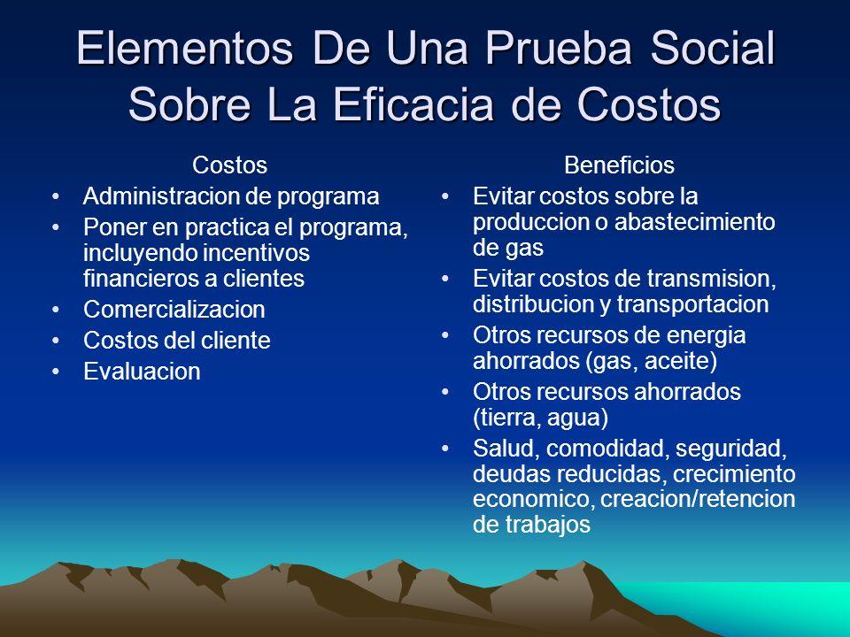 Elementos De Una Prueba Social Sobre La Eficacia de Costos Costos Administracion de programa Poner en practica el programa, incluyendo incentivos fina
