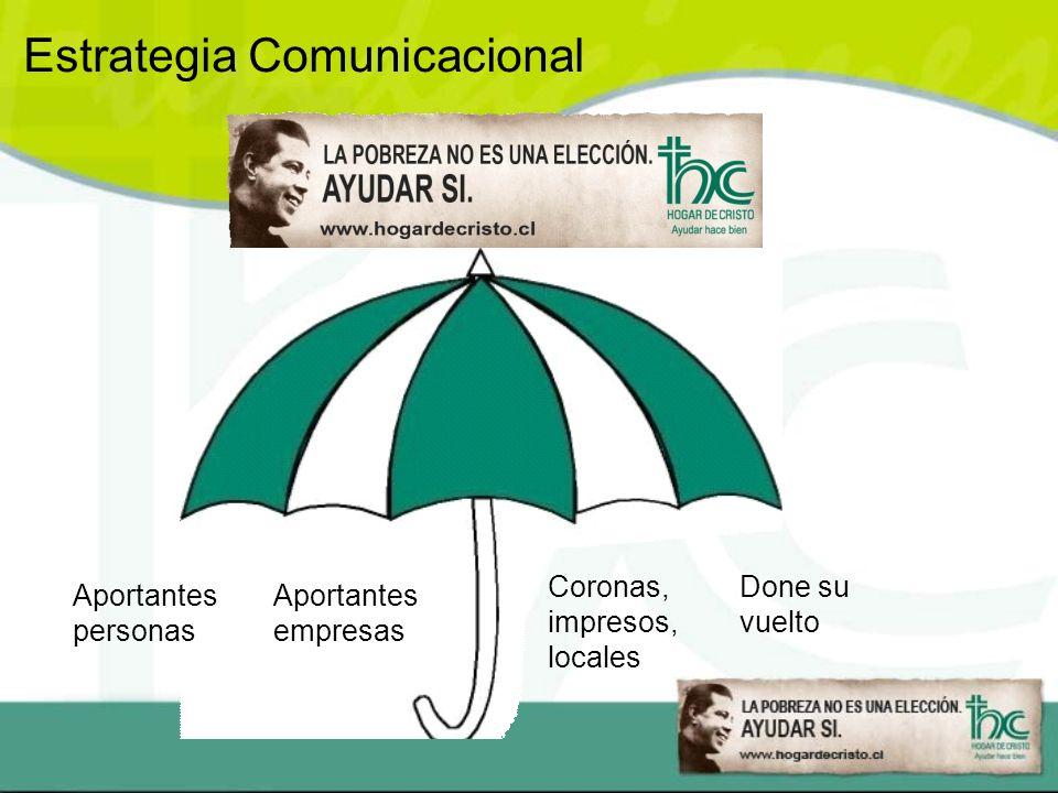 Estrategia Comunicacional Aportantes personas Aportantes empresas Coronas, impresos, locales Done su vuelto
