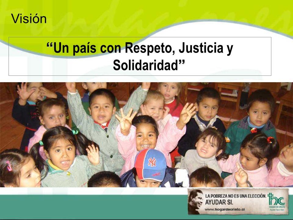Un país con Respeto, Justicia y Solidaridad Visión