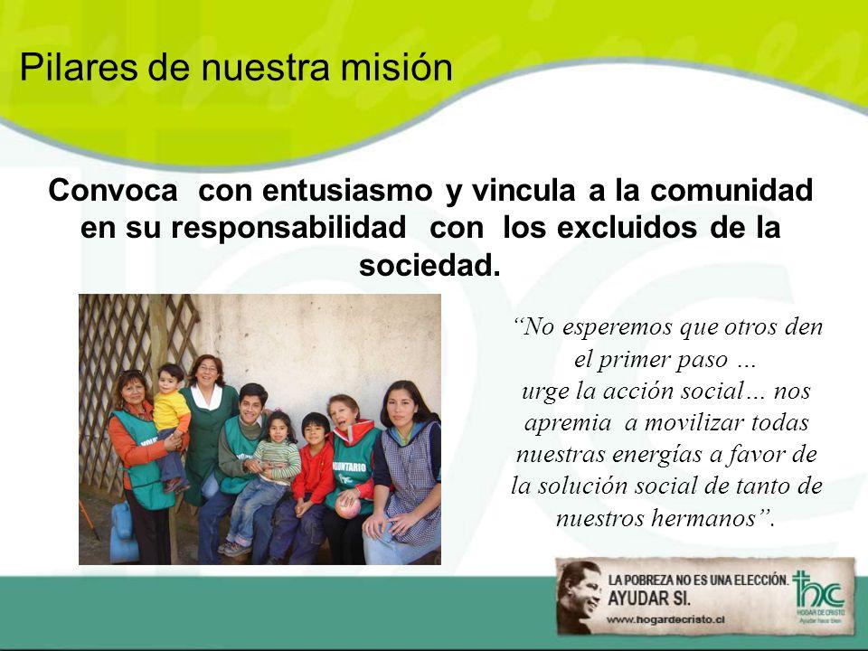 Convoca con entusiasmo y vincula a la comunidad en su responsabilidad con los excluidos de la sociedad.