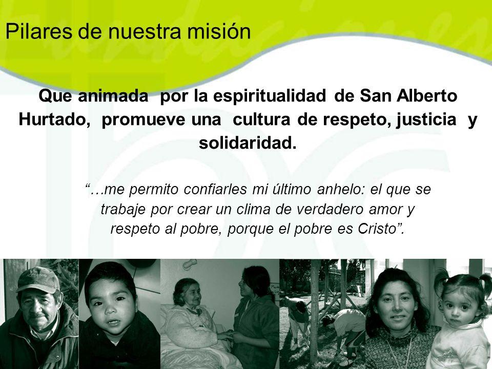 Que animada por la espiritualidad de San Alberto Hurtado, promueve una cultura de respeto, justicia y solidaridad.