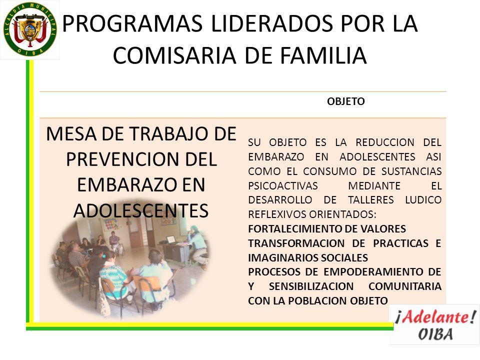 OBJETO MESA DE TRABAJO DE PREVENCION DEL EMBARAZO EN ADOLESCENTES SU OBJETO ES LA REDUCCION DEL EMBARAZO EN ADOLESCENTES ASI COMO EL CONSUMO DE SUSTANCIAS PSICOACTIVAS MEDIANTE EL DESARROLLO DE TALLERES LUDICO REFLEXIVOS ORIENTADOS: FORTALECIMIENTO DE VALORES TRANSFORMACION DE PRACTICAS E IMAGINARIOS SOCIALES PROCESOS DE EMPODERAMIENTO DE Y SENSIBILIZACION COMUNITARIA CON LA POBLACION OBJETO PROGRAMAS LIDERADOS POR LA COMISARIA DE FAMILIA
