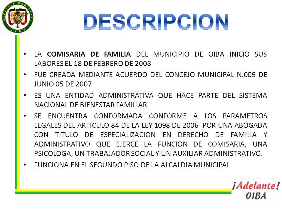LA COMISARIA DE FAMILIA DEL MUNICIPIO DE OIBA INICIO SUS LABORES EL 18 DE FEBRERO DE 2008 FUE CREADA MEDIANTE ACUERDO DEL CONCEJO MUNICIPAL N.009 DE JUNIO 05 DE 2007 ES UNA ENTIDAD ADMINISTRATIVA QUE HACE PARTE DEL SISTEMA NACIONAL DE BIENESTAR FAMILIAR SE ENCUENTRA CONFORMADA CONFORME A LOS PARAMETROS LEGALES DEL ARTICULO 84 DE LA LEY 1098 DE 2006 POR UNA ABOGADA CON TITULO DE ESPECIALIZACION EN DERECHO DE FAMILIA Y ADMINISTRATIVO QUE EJERCE LA FUNCION DE COMISARIA, UNA PSICOLOGA, UN TRABAJADOR SOCIAL Y UN AUXILIAR ADMINISTRATIVO.