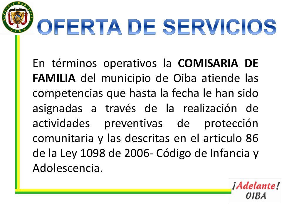 En términos operativos la COMISARIA DE FAMILIA del municipio de Oiba atiende las competencias que hasta la fecha le han sido asignadas a través de la realización de actividades preventivas de protección comunitaria y las descritas en el articulo 86 de la Ley 1098 de 2006- Código de Infancia y Adolescencia.