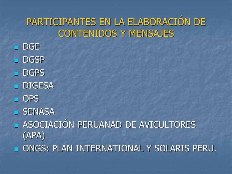 PARTICIPANTES EN LA ELABORACIÓN DE CONTENIDOS Y MENSAJES DGE DGE DGSP DGSP DGPS DGPS DIGESA DIGESA OPS OPS SENASA SENASA ASOCIACIÓN PERUANAD DE AVICULTORES (APA) ASOCIACIÓN PERUANAD DE AVICULTORES (APA) ONGS: PLAN INTERNATIONAL Y SOLARIS PERU.