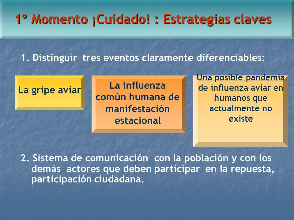 1º Momento ¡Cuidado. : Estrategias claves 2.
