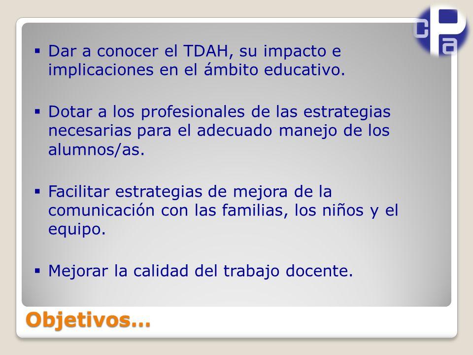 Objetivos… Dar a conocer el TDAH, su impacto e implicaciones en el ámbito educativo.