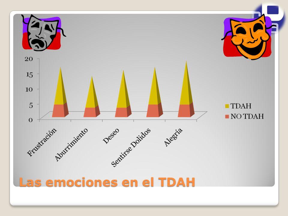 Las emociones en el TDAH