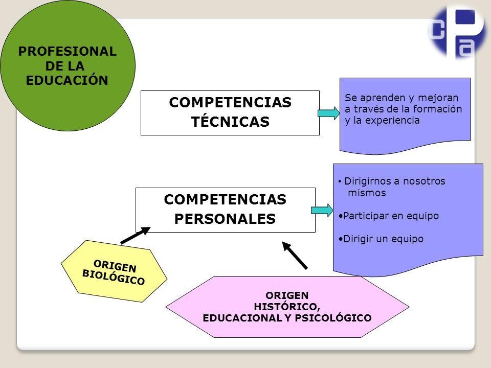 PROFESIONAL DE LA EDUCACIÓN COMPETENCIAS PERSONALES COMPETENCIAS TÉCNICAS ORIGEN BIOLÓGICO ORIGEN HISTÓRICO, EDUCACIONAL Y PSICOLÓGICO Dirigirnos a nosotros mismos Participar en equipo Dirigir un equipo Se aprenden y mejoran a través de la formación y la experiencia