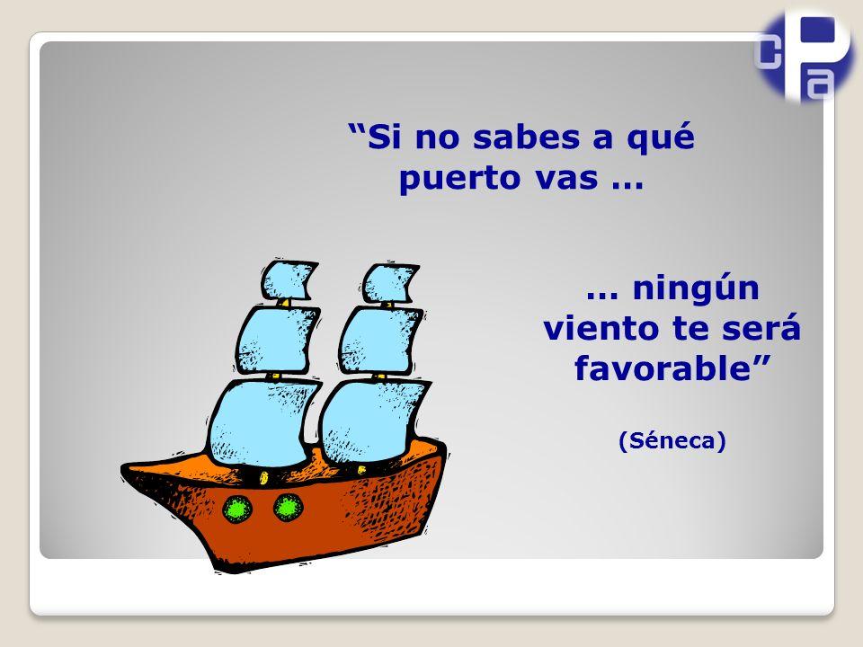 Si no sabes a qué puerto vas … … ningún viento te será favorable (Séneca)