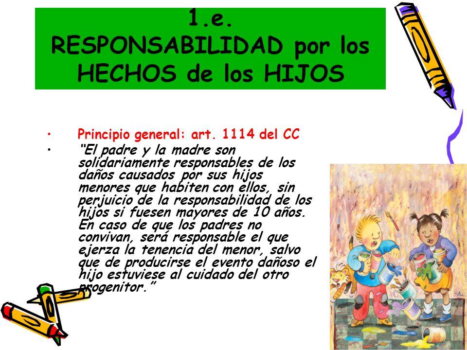 11 1.e. RESPONSABILIDAD por los HECHOS de los HIJOS Principio general: art. 1114 del CC El padre y la madre son solidariamente responsables de los dañ