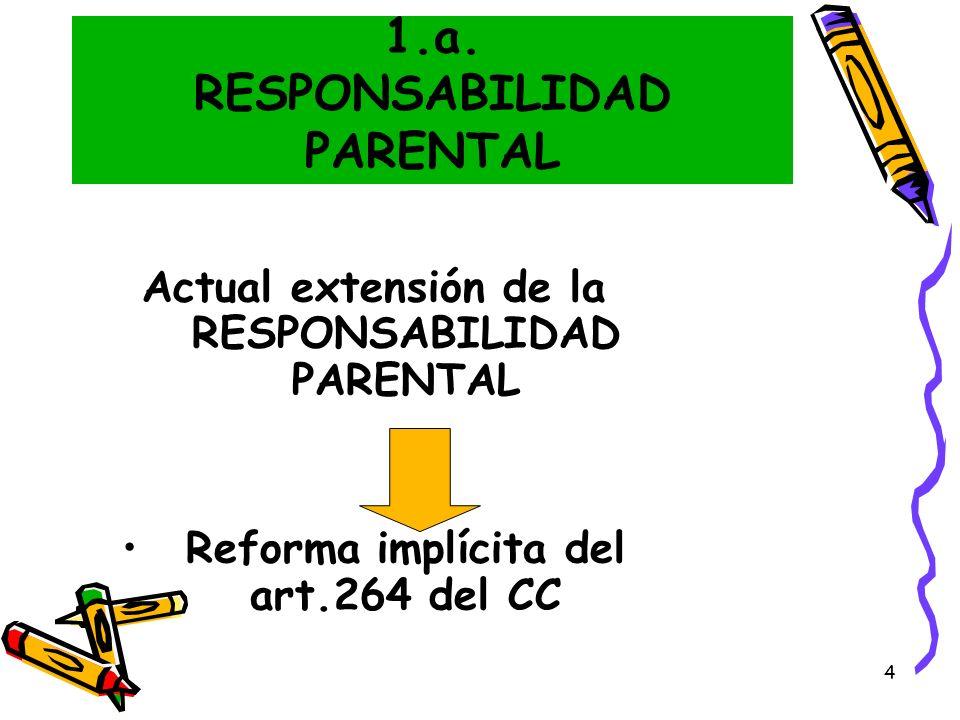 4 1.a. RESPONSABILIDAD PARENTAL Actual extensión de la RESPONSABILIDAD PARENTAL Reforma implícita del art.264 del CC