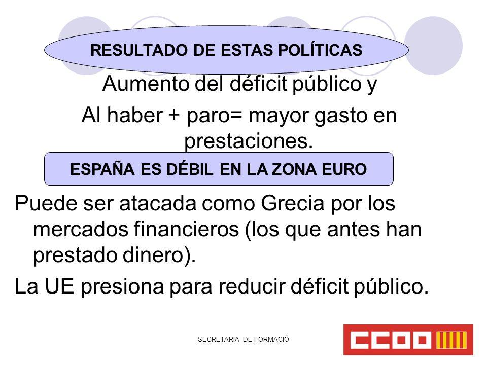 SECRETARIA DE FORMACIÓ Aumento del déficit público y Al haber + paro= mayor gasto en prestaciones.