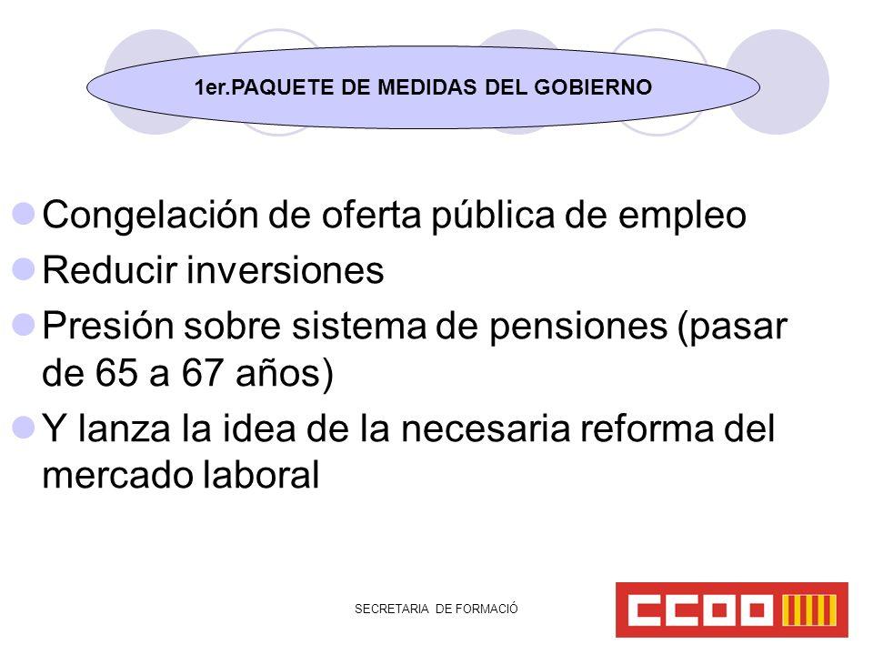 SECRETARIA DE FORMACIÓ Recorte salarial 5% empleados públicos Reducción de la ayuda a la dependencia Endurecimiento del acceso a la jubilación parcial.