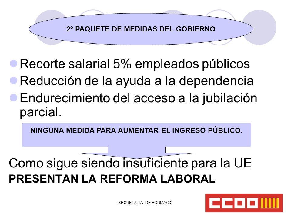 SECRETARIA DE FORMACIÓ Objetivo de la huelga