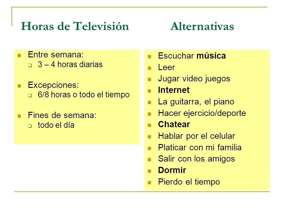 Horas de Televisión Entre semana: 3 – 4 horas diarias Excepciones: 6/8 horas o todo el tiempo Fines de semana: todo el día Escuchar música Leer Jugar