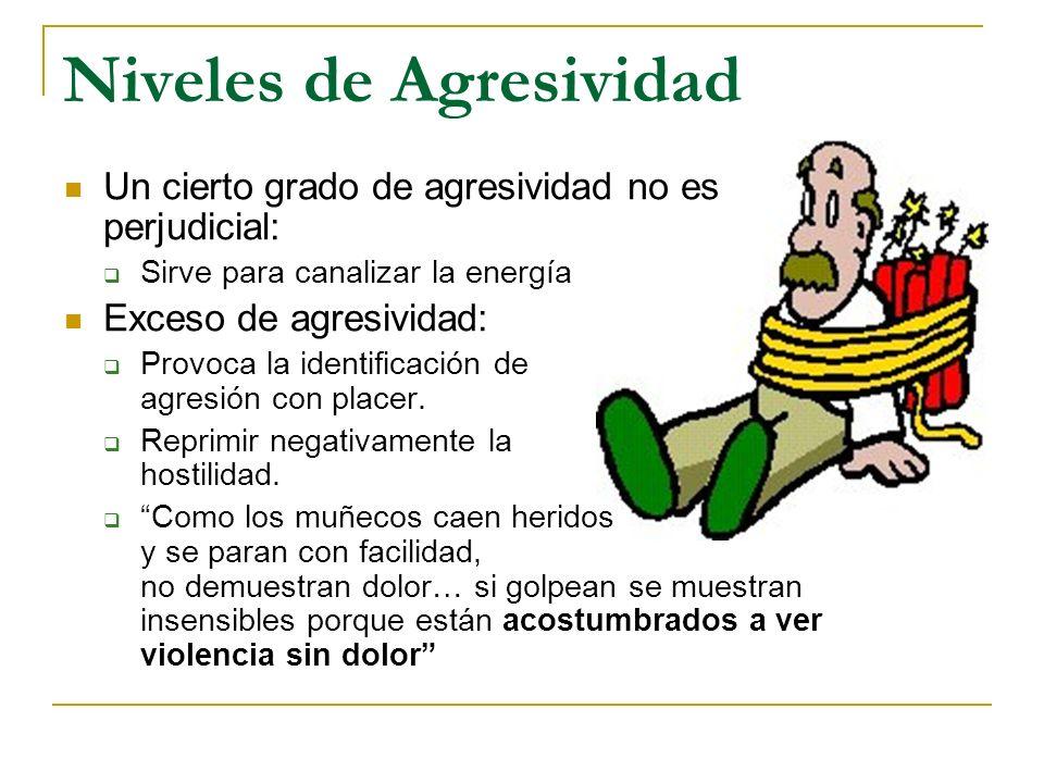 Niveles de Agresividad Un cierto grado de agresividad no es perjudicial: Sirve para canalizar la energía Exceso de agresividad: Provoca la identificac