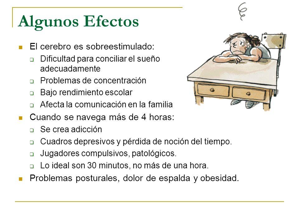 Algunos Efectos El cerebro es sobreestimulado: Dificultad para conciliar el sueño adecuadamente Problemas de concentración Bajo rendimiento escolar Af