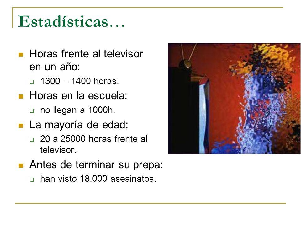 Estadísticas… Horas frente al televisor en un año: 1300 – 1400 horas. Horas en la escuela: no llegan a 1000h. La mayoría de edad: 20 a 25000 horas fre
