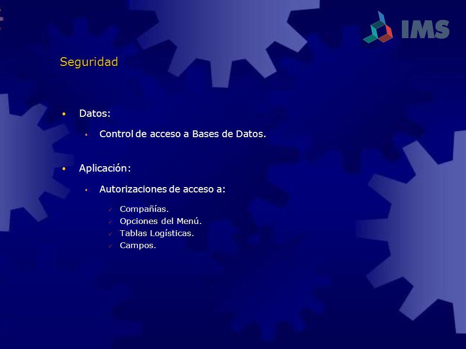 Datos: Control de acceso a Bases de Datos. Aplicación: Autorizaciones de acceso a: Compañías. Opciones del Menú. Tablas Logísticas. Campos. Seguridad