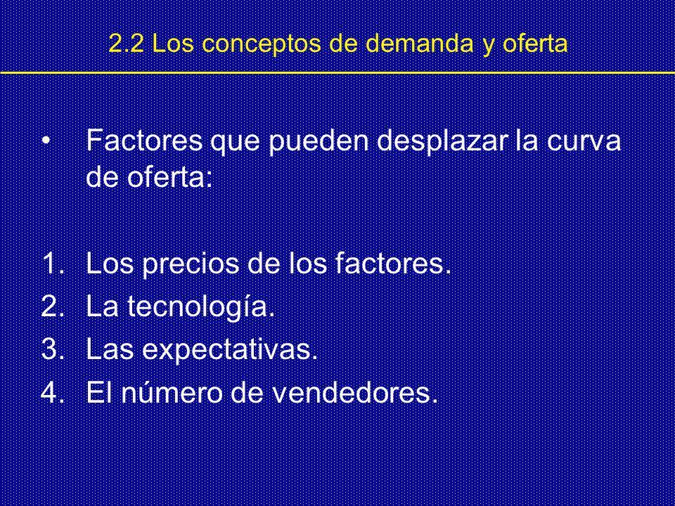 Factores que pueden desplazar la curva de oferta: 1.Los precios de los factores.