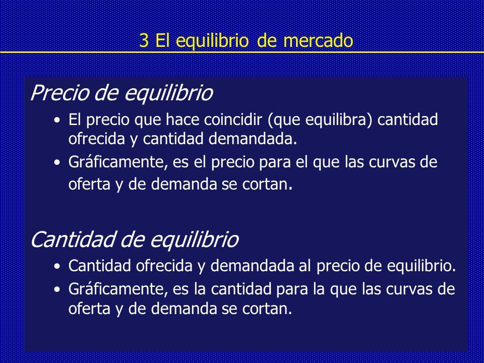 Precio de equilibrio El precio que hace coincidir (que equilibra) cantidad ofrecida y cantidad demandada.