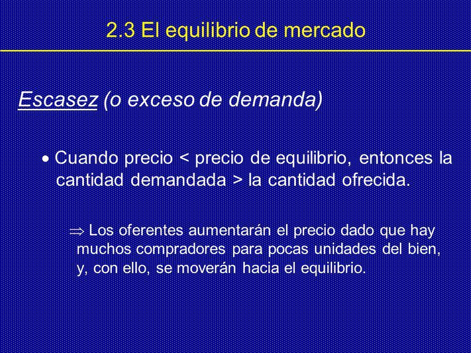 2.3 El equilibrio de mercado Escasez (o exceso de demanda) Cuando precio la cantidad ofrecida.