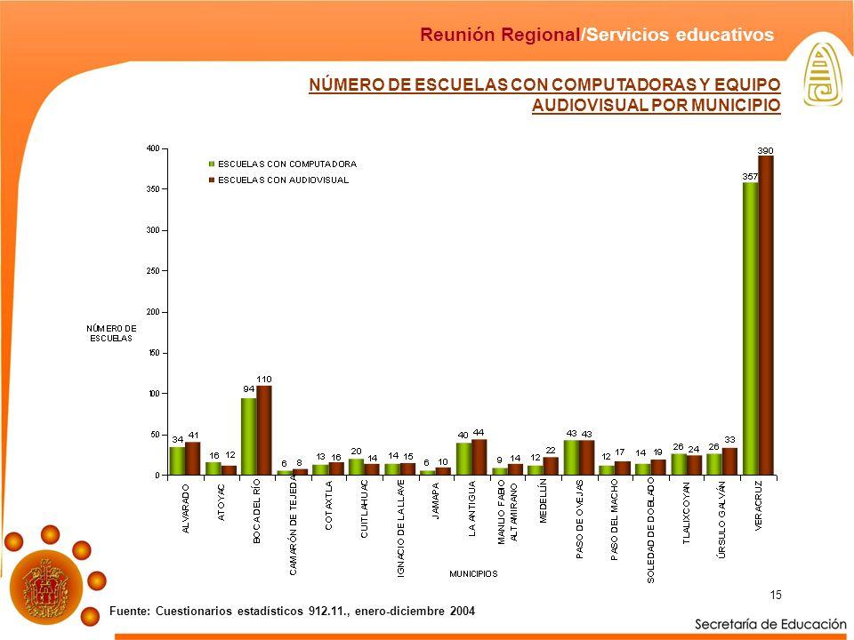 15 NÚMERO DE ESCUELAS CON COMPUTADORAS Y EQUIPO AUDIOVISUAL POR MUNICIPIO Fuente: Cuestionarios estadísticos 912.11., enero-diciembre 2004 Reunión Reg