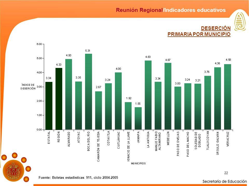 22 Fuente: Boletas estadísticas 911, ciclo 2004-2005 Reunión Regional/Indicadores educativos DESERCIÓN PRIMARIA POR MUNICIPIO