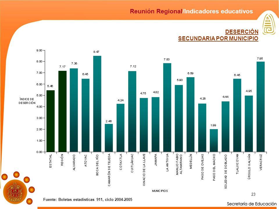 23 Fuente: Boletas estadísticas 911, ciclo 2004-2005 Reunión Regional/Indicadores educativos DESERCIÓN SECUNDARIA POR MUNICIPIO
