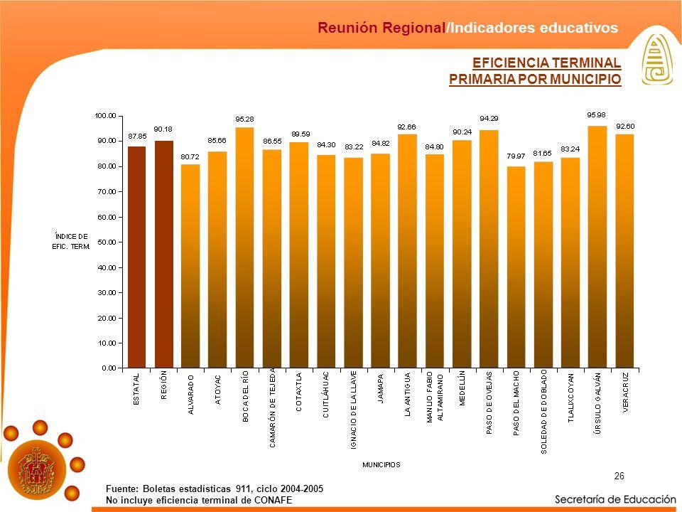 26 Fuente: Boletas estadísticas 911, ciclo 2004-2005 No incluye eficiencia terminal de CONAFE Reunión Regional/Indicadores educativos EFICIENCIA TERMINAL PRIMARIA POR MUNICIPIO