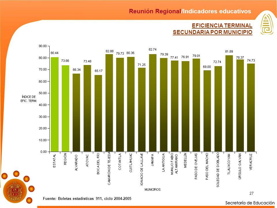 27 Fuente: Boletas estadísticas 911, ciclo 2004-2005 Reunión Regional/Indicadores educativos EFICIENCIA TERMINAL SECUNDARIA POR MUNICIPIO