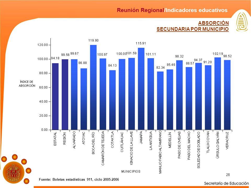 28 Fuente: Boletas estadísticas 911, ciclo 2005-2006 Reunión Regional/Indicadores educativos ABSORCIÓN SECUNDARIA POR MUNICIPIO