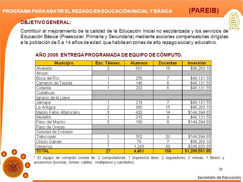 29 PROGRAMA PARA ABATIR EL REZAGO EN EDUCACIÓN INICIAL Y BÁSICA (PAREIB) OBJETIVO GENERAL: Contribuir al mejoramiento de la calidad de la Educación In