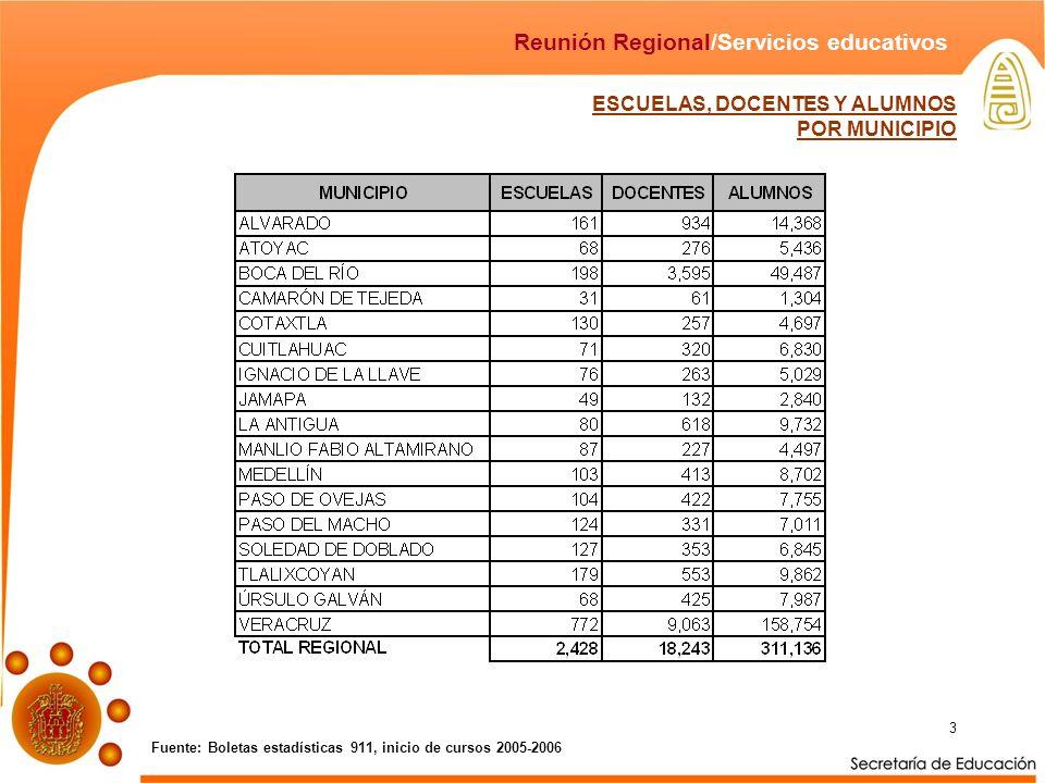 3 ESCUELAS, DOCENTES Y ALUMNOS POR MUNICIPIO Fuente: Boletas estadísticas 911, inicio de cursos 2005-2006 Reunión Regional/Servicios educativos
