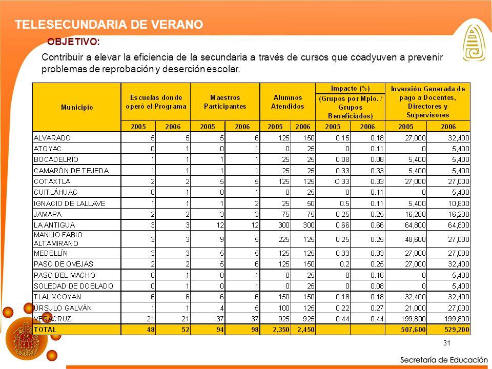 31 TELESECUNDARIA DE VERANO OBJETIVO: Contribuir a elevar la eficiencia de la secundaria a través de cursos que coadyuven a prevenir problemas de repr