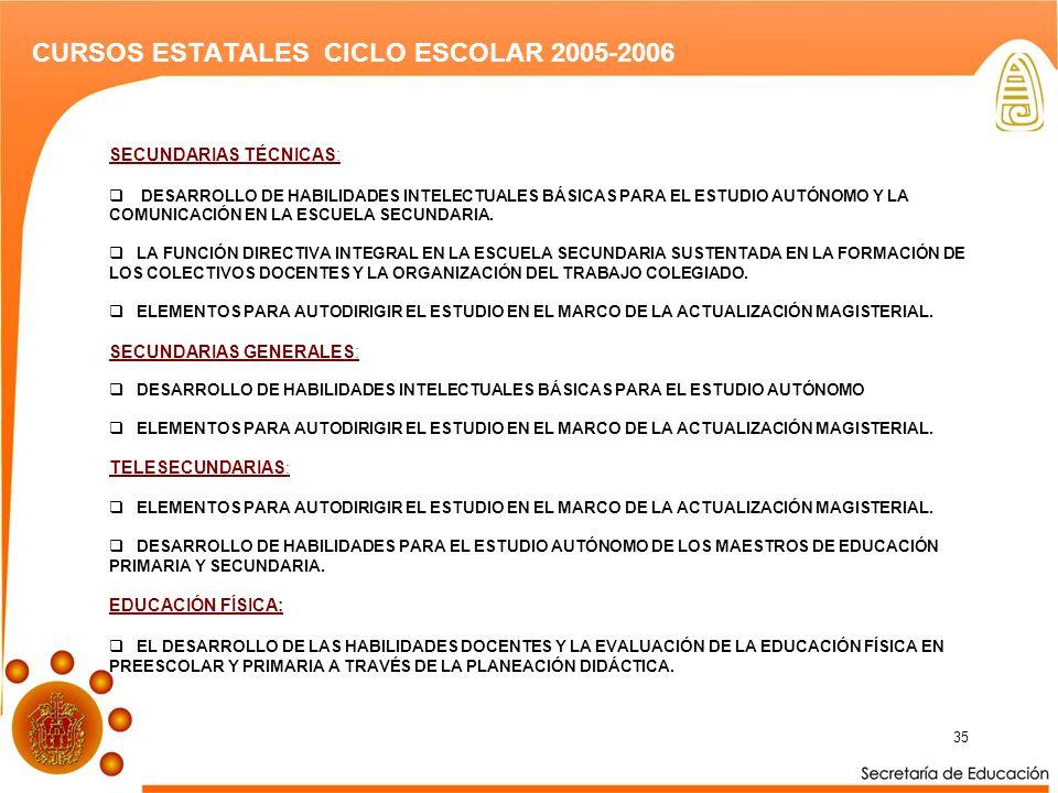 35 CURSOS ESTATALES CICLO ESCOLAR 2005-2006 SECUNDARIAS TÉCNICAS: DESARROLLO DE HABILIDADES INTELECTUALES BÁSICAS PARA EL ESTUDIO AUTÓNOMO Y LA COMUNICACIÓN EN LA ESCUELA SECUNDARIA.
