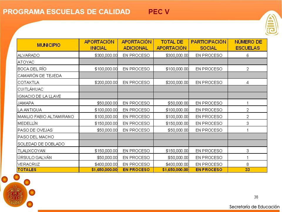 38 PEC VPROGRAMA ESCUELAS DE CALIDAD