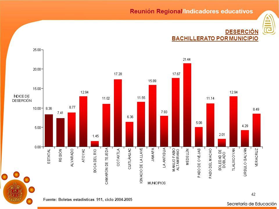 42 Fuente: Boletas estadísticas 911, ciclo 2004-2005 Reunión Regional/Indicadores educativos DESERCIÓN BACHILLERATO POR MUNICIPIO