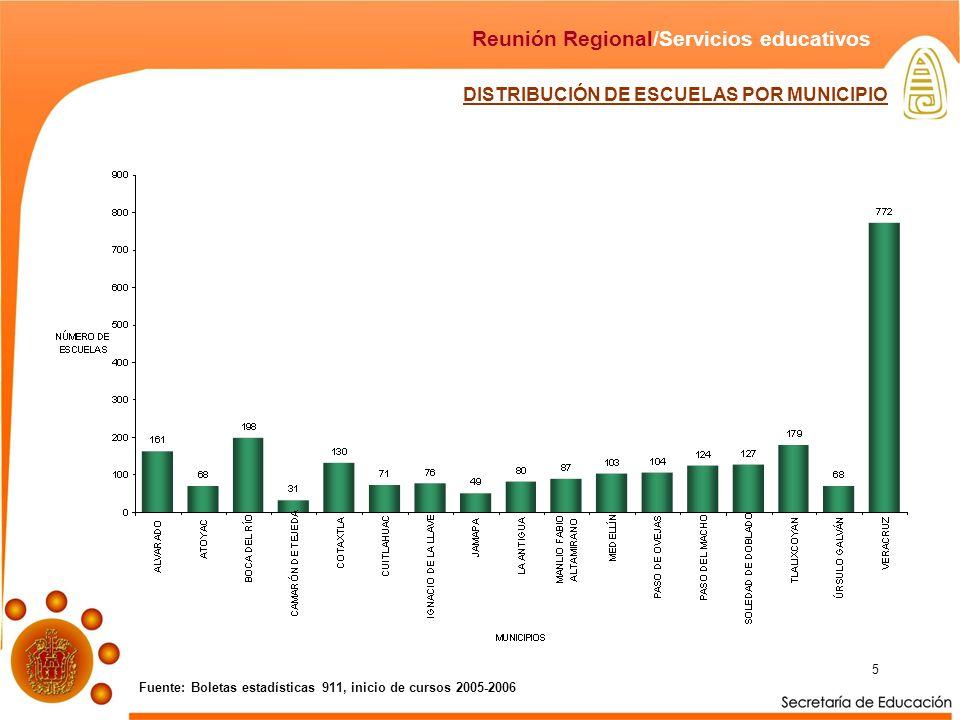 5 Fuente: Boletas estadísticas 911, inicio de cursos 2005-2006 Reunión Regional/Servicios educativos DISTRIBUCIÓN DE ESCUELAS POR MUNICIPIO