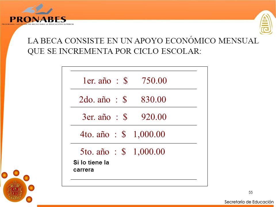 55 LA BECA CONSISTE EN UN APOYO ECONÓMICO MENSUAL QUE SE INCREMENTA POR CICLO ESCOLAR: Si lo tiene la carrera 1er. año : $ 750.00 2do. año : $ 830.00