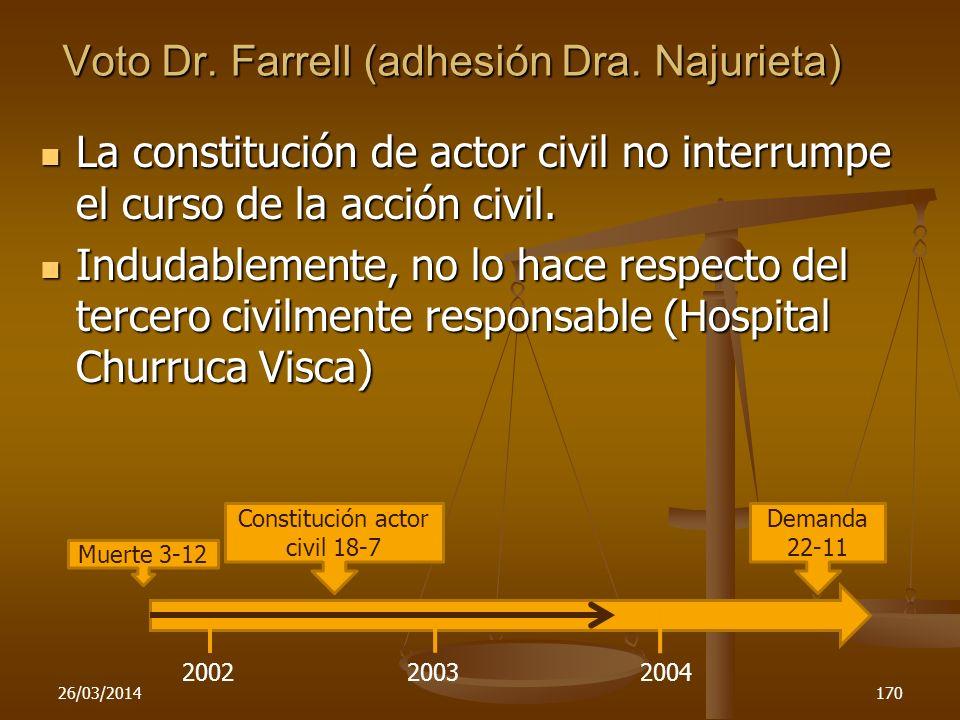 Voto Dr. Farrell (adhesión Dra. Najurieta) La constitución de actor civil no interrumpe el curso de la acción civil. La constitución de actor civil no