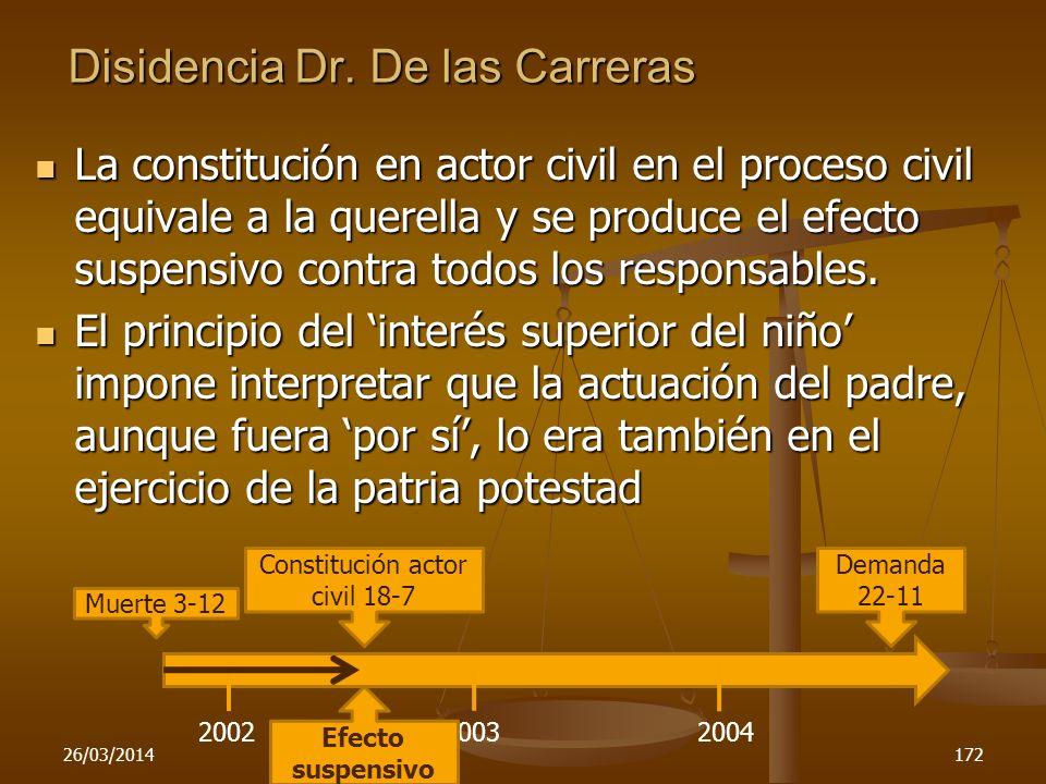 Disidencia Dr. De las Carreras La constitución en actor civil en el proceso civil equivale a la querella y se produce el efecto suspensivo contra todo