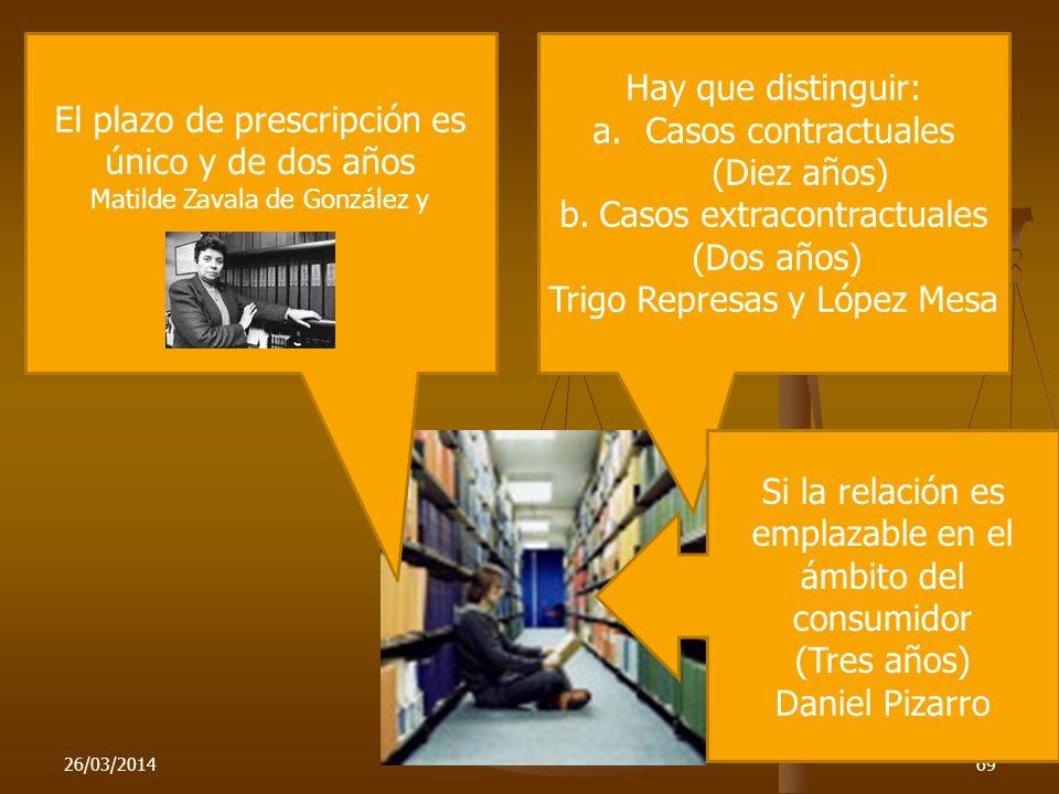 26/03/201469 El plazo de prescripción es único y de dos años Matilde Zavala de González y Hay que distinguir: a.Casos contractuales (Diez años) b.Caso