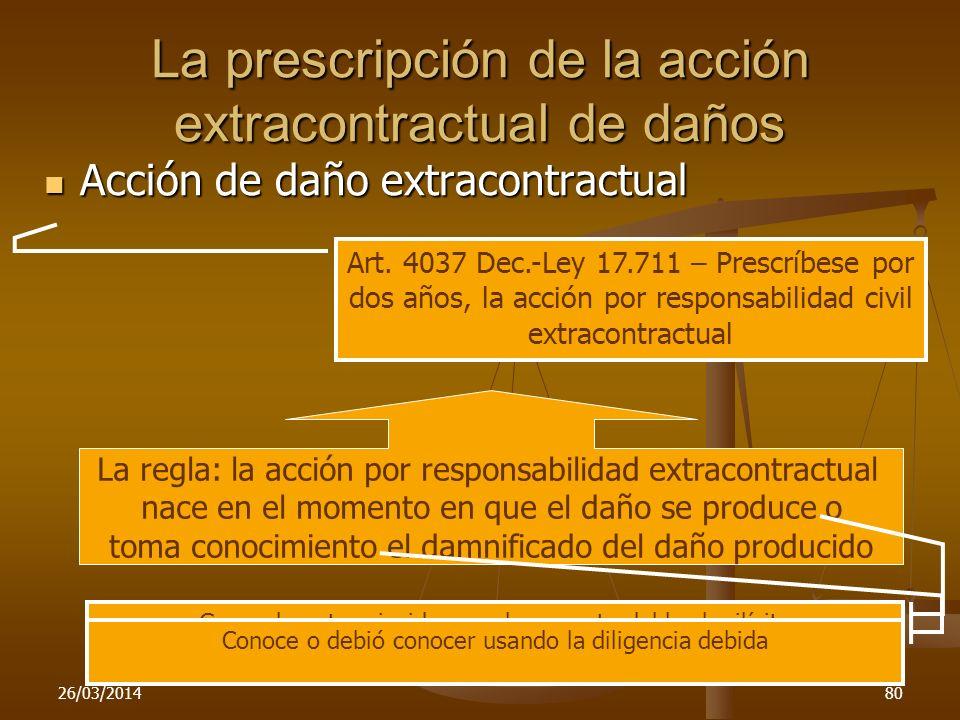 26/03/201480 La prescripción de la acción extracontractual de daños Acción de daño extracontractual Acción de daño extracontractual Art. 4037 Dec.-Ley