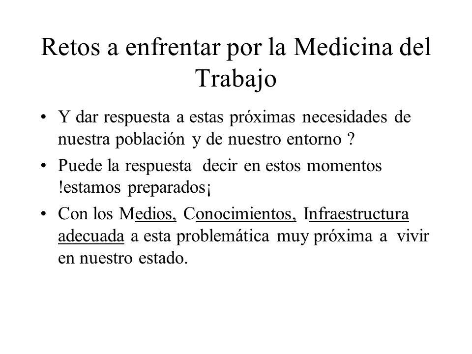 Retos a enfrentar por la Medicina del Trabajo Y dar respuesta a estas próximas necesidades de nuestra población y de nuestro entorno .