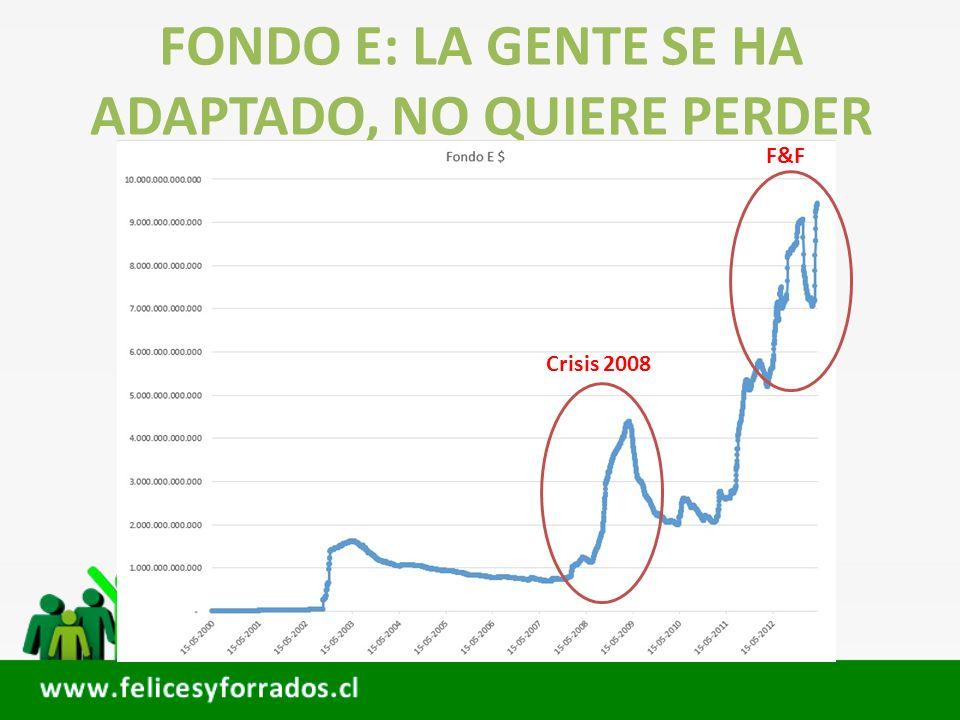 FONDO E: LA GENTE SE HA ADAPTADO, NO QUIERE PERDER Crisis 2008 F&F