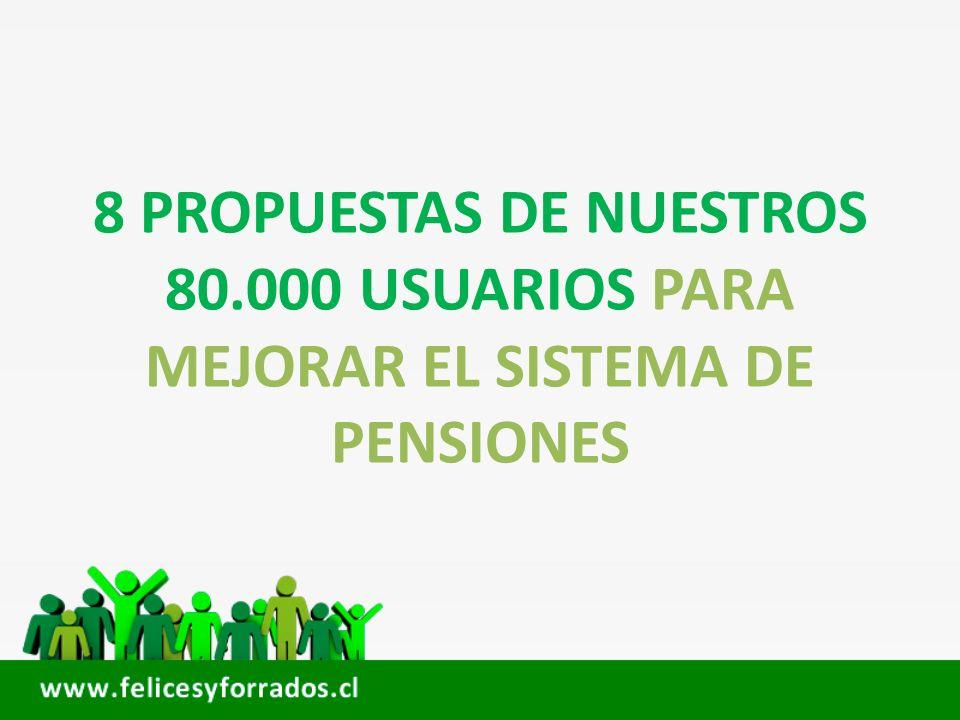 8 PROPUESTAS DE NUESTROS 80.000 USUARIOS PARA MEJORAR EL SISTEMA DE PENSIONES