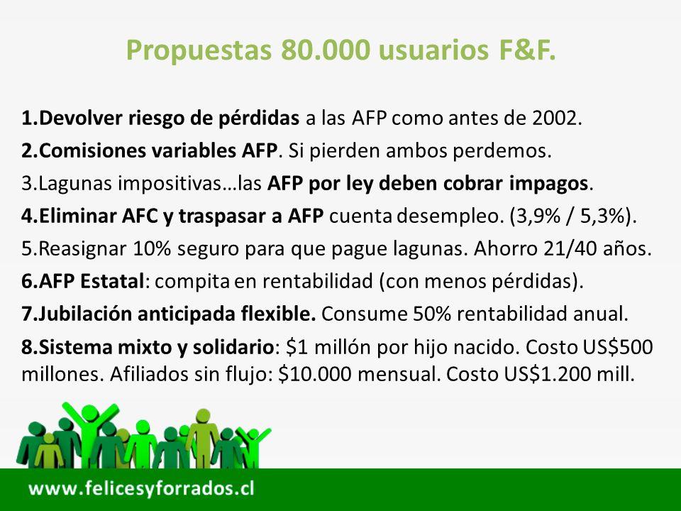 Propuestas 80.000 usuarios F&F. 1.Devolver riesgo de pérdidas a las AFP como antes de 2002. 2.Comisiones variables AFP. Si pierden ambos perdemos. 3.L